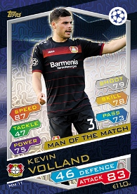 CL_2016_17_Man_of_the_Match